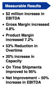 EBITDA Improvement Opportunities